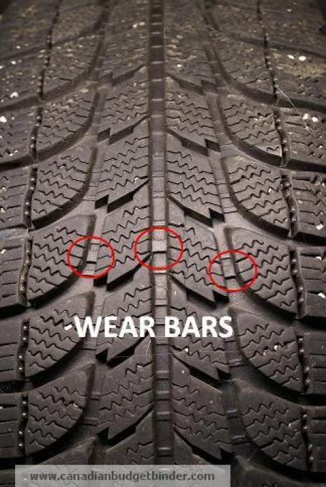 Winter Tire Wear Bar Indicators