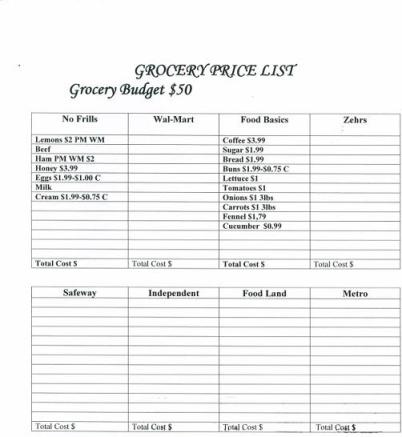 Grocery Price List