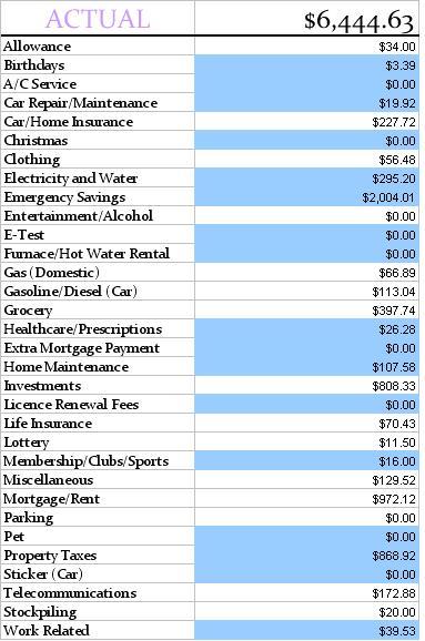 Actual CBB Budget April 2013 v2