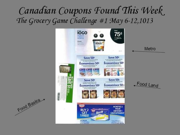Canadian Coupons Found Grocery Game Challenge May #1