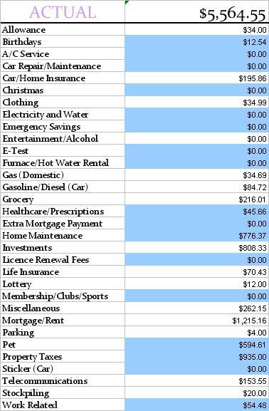Actual-June-2013-Budget-CBB-2
