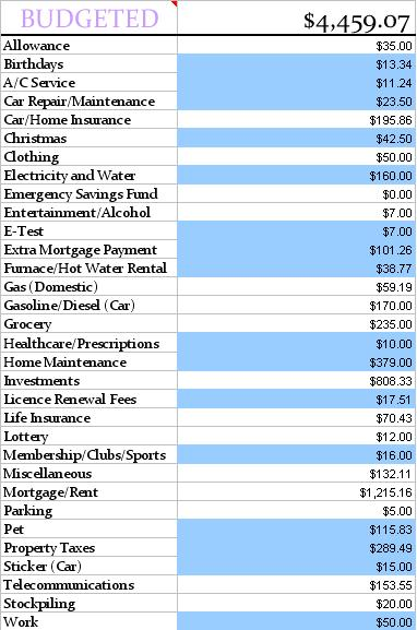 July-budgeted-2013